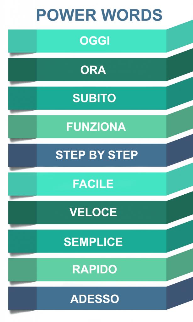 SEO Google Power Words Italiano
